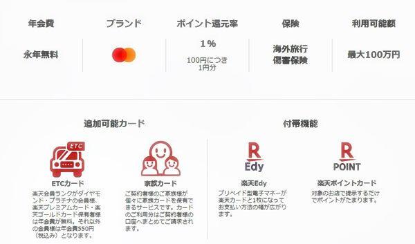 YOSHIKIの楽天カードの特徴